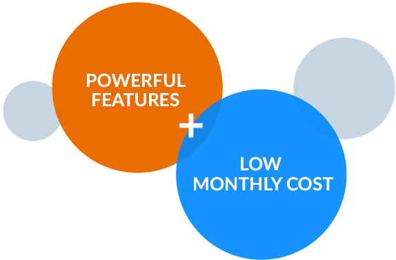 Powerful Features + Low Monthly Cost